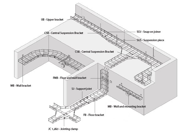 Wire Basket Malaysia Wire Mesh Tray Wire Cable Tray